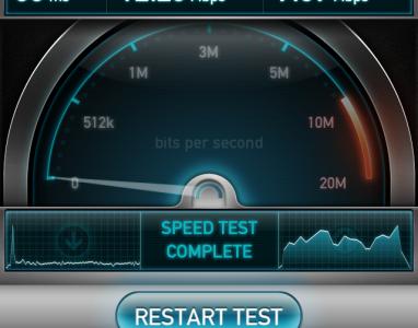 [Angola] Primeiras impressões à rede 4G LTE da Unitel e os seus 12 Mbit/s