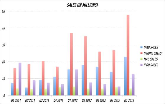 Apple_sales