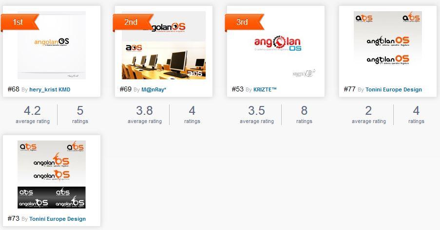 Escolha o Logótipo do Angolan OS
