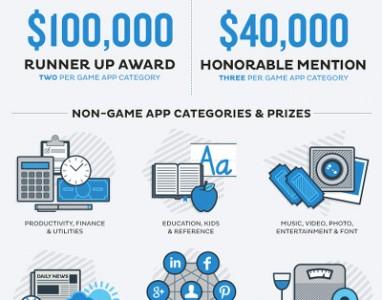 """Intel e Samsung dão início ao """"Tizen App Challenge"""""""