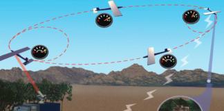 Como funciona uma rede de Drones?