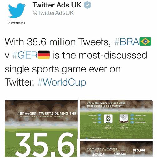 Brasil Alemanha no Twitter