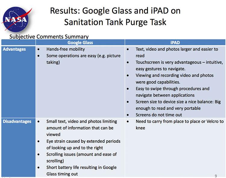 Nasa-iPad-vs-Google-Glass