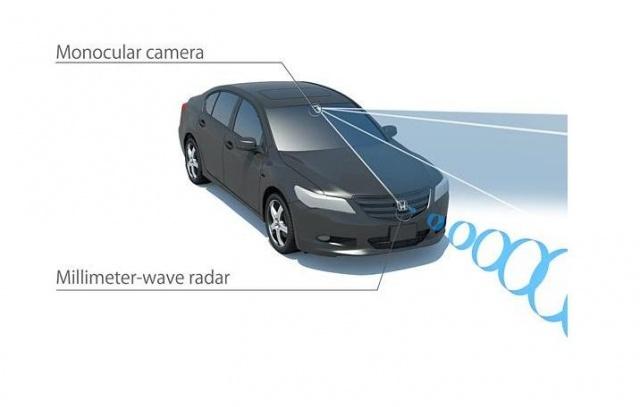 Honda Sensing, prevenindo acidentes