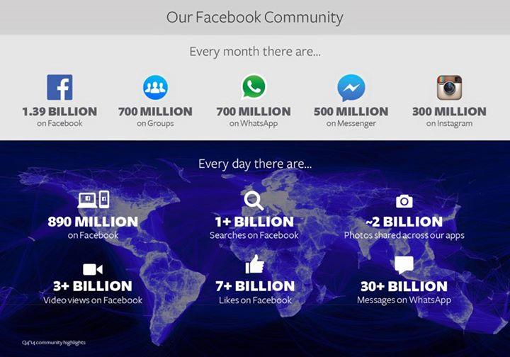 facebook-relatorio