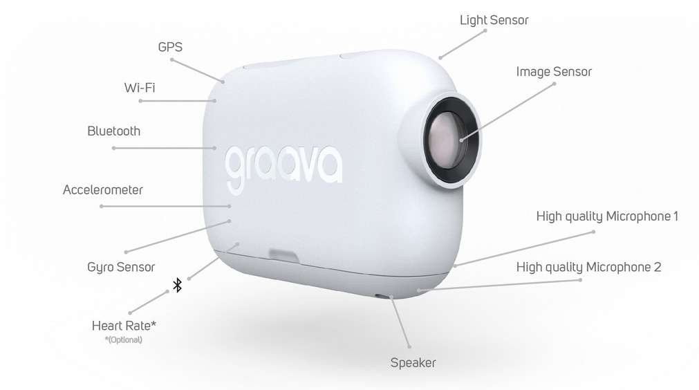 graava_11