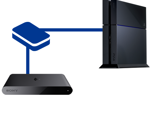 ps4-pstv-two-column-wired-connection-01-ps4-eu-07oct14
