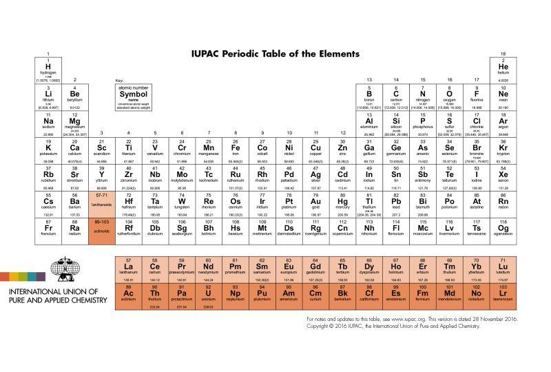 tabela-periodica-menosfios